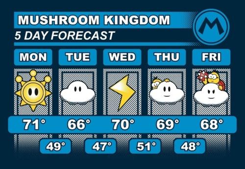 Po, vamos ter muitos dias nublados =/